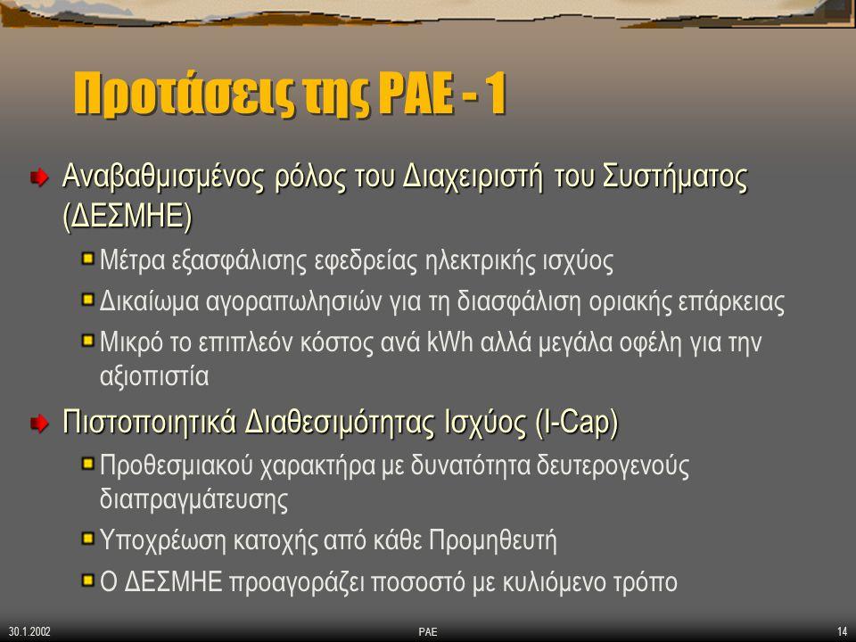 30.1.2002 ΡΑΕ14 Προτάσεις της ΡΑΕ - 1 Αναβαθμισμένος ρόλος του Διαχειριστή του Συστήματος (ΔΕΣΜΗΕ) Μέτρα εξασφάλισης εφεδρείας ηλεκτρικής ισχύος Δικαίωμα αγοραπωλησιών για τη διασφάλιση οριακής επάρκειας Μικρό το επιπλεόν κόστος ανά kWh αλλά μεγάλα οφέλη για την αξιοπιστία Πιστοποιητικά Διαθεσιμότητας Ισχύος (I-Cap) Προθεσμιακού χαρακτήρα με δυνατότητα δευτερογενούς διαπραγμάτευσης Υποχρέωση κατοχής από κάθε Προμηθευτή Ο ΔΕΣΜΗΕ προαγοράζει ποσοστό με κυλιόμενο τρόπο