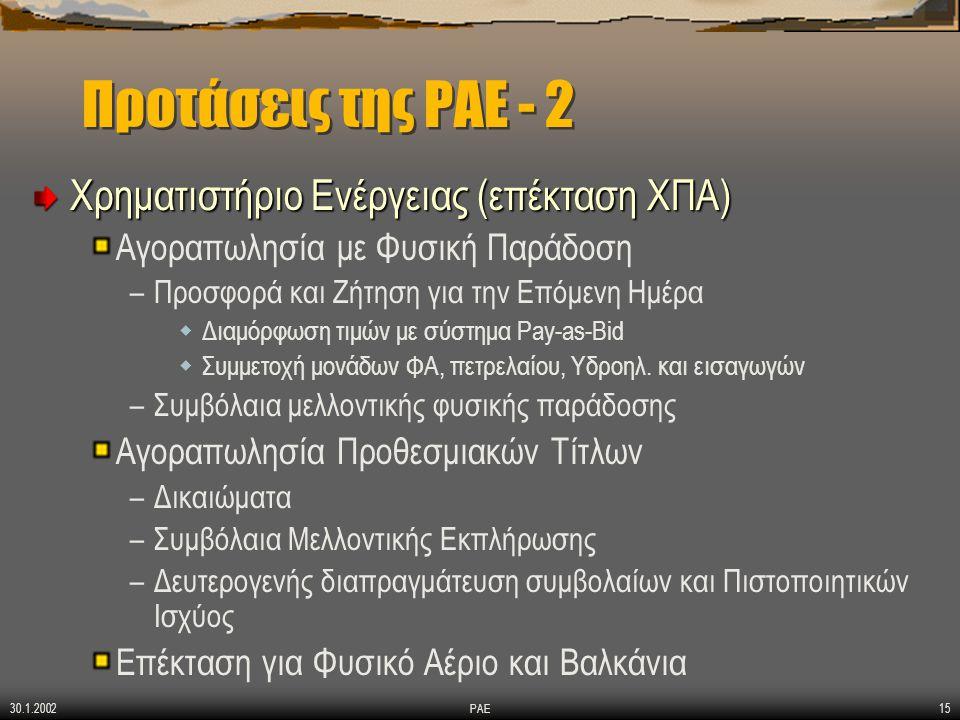 30.1.2002 ΡΑΕ15 Προτάσεις της ΡΑΕ - 2 Χρηματιστήριο Ενέργειας (επέκταση ΧΠΑ) Αγοραπωλησία με Φυσική Παράδοση –Προσφορά και Ζήτηση για την Επόμενη Ημέρα  Διαμόρφωση τιμών με σύστημα Pay-as-Bid  Συμμετοχή μονάδων ΦΑ, πετρελαίου, Υδροηλ.
