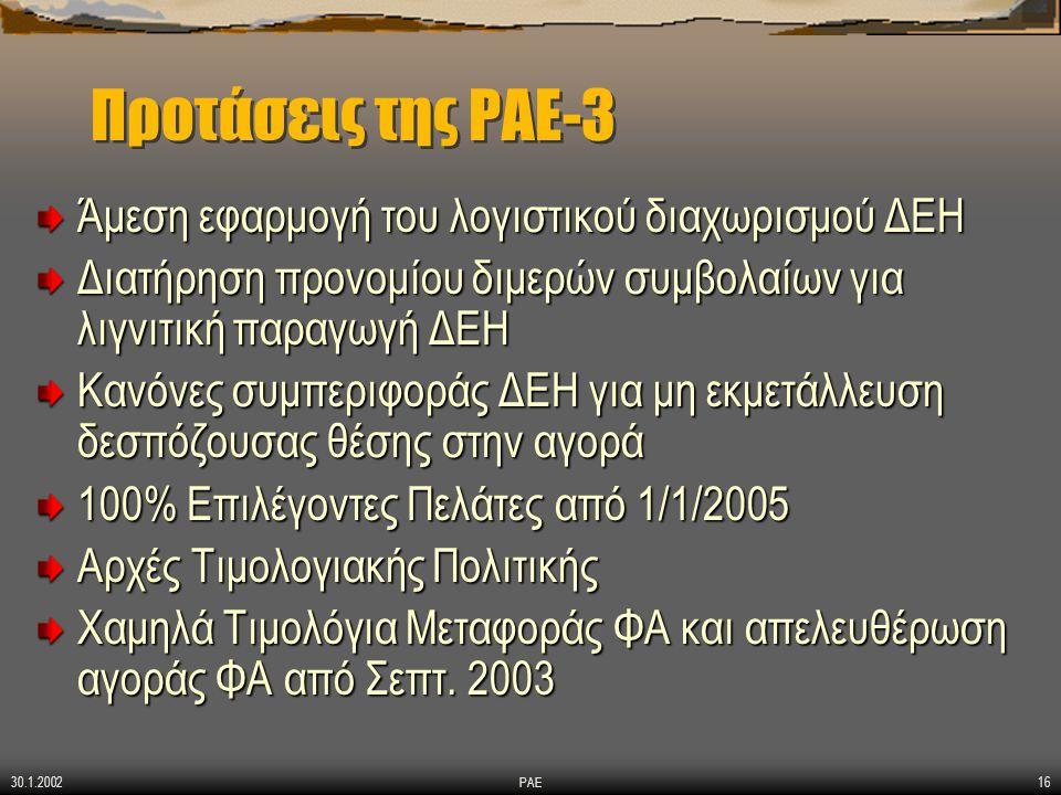 30.1.2002 ΡΑΕ16 Προτάσεις της ΡΑΕ-3 Άμεση εφαρμογή του λογιστικού διαχωρισμού ΔΕΗ Διατήρηση προνομίου διμερών συμβολαίων για λιγνιτική παραγωγή ΔΕΗ Κανόνες συμπεριφοράς ΔΕΗ για μη εκμετάλλευση δεσπόζουσας θέσης στην αγορά 100% Επιλέγοντες Πελάτες από 1/1/2005 Αρχές Τιμολογιακής Πολιτικής Χαμηλά Τιμολόγια Μεταφοράς ΦΑ και απελευθέρωση αγοράς ΦΑ από Σεπτ.