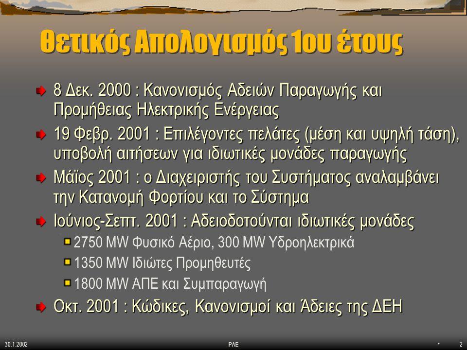 30.1.2002 ΡΑΕ2 Θετικός Απολογισμός 1ου έτους 8 Δεκ. 2000 : Κανονισμός Αδειών Παραγωγής και Προμήθειας Ηλεκτρικής Ενέργειας 19 Φεβρ. 2001 : Επιλέγοντες