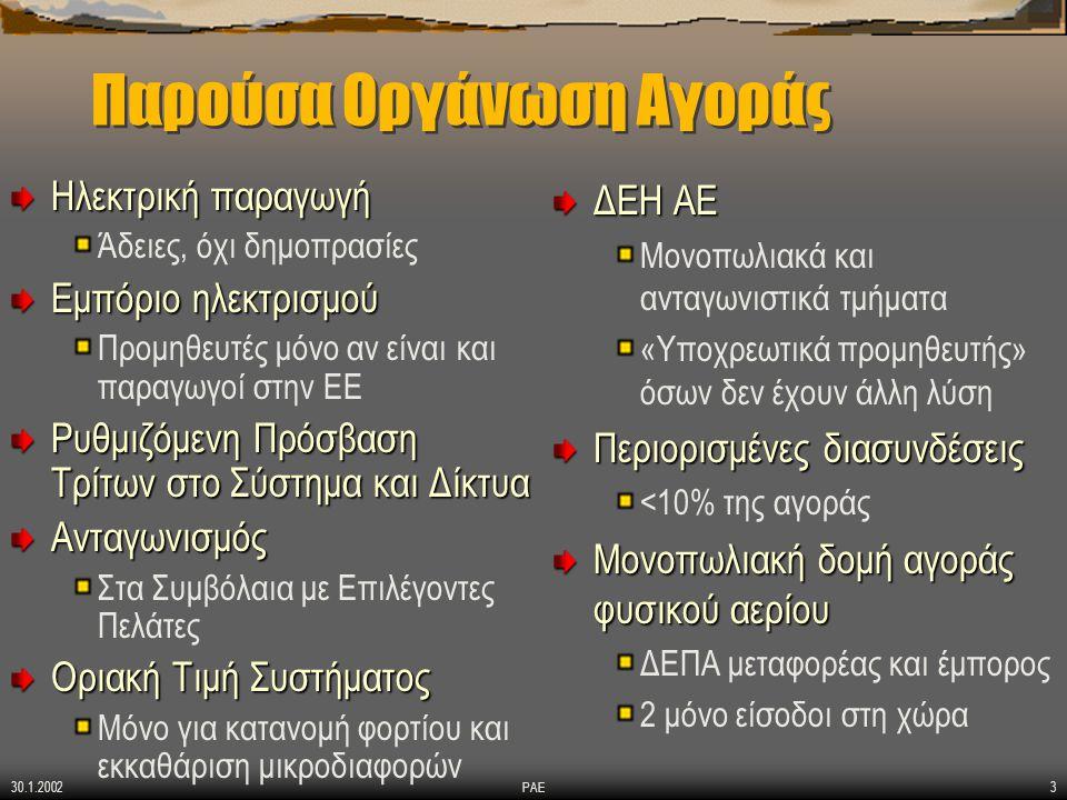 30.1.2002 ΡΑΕ3 Παρούσα Οργάνωση Αγοράς Ηλεκτρική παραγωγή Άδειες, όχι δημοπρασίες Εμπόριο ηλεκτρισμού Προμηθευτές μόνο αν είναι και παραγωγοί στην ΕΕ
