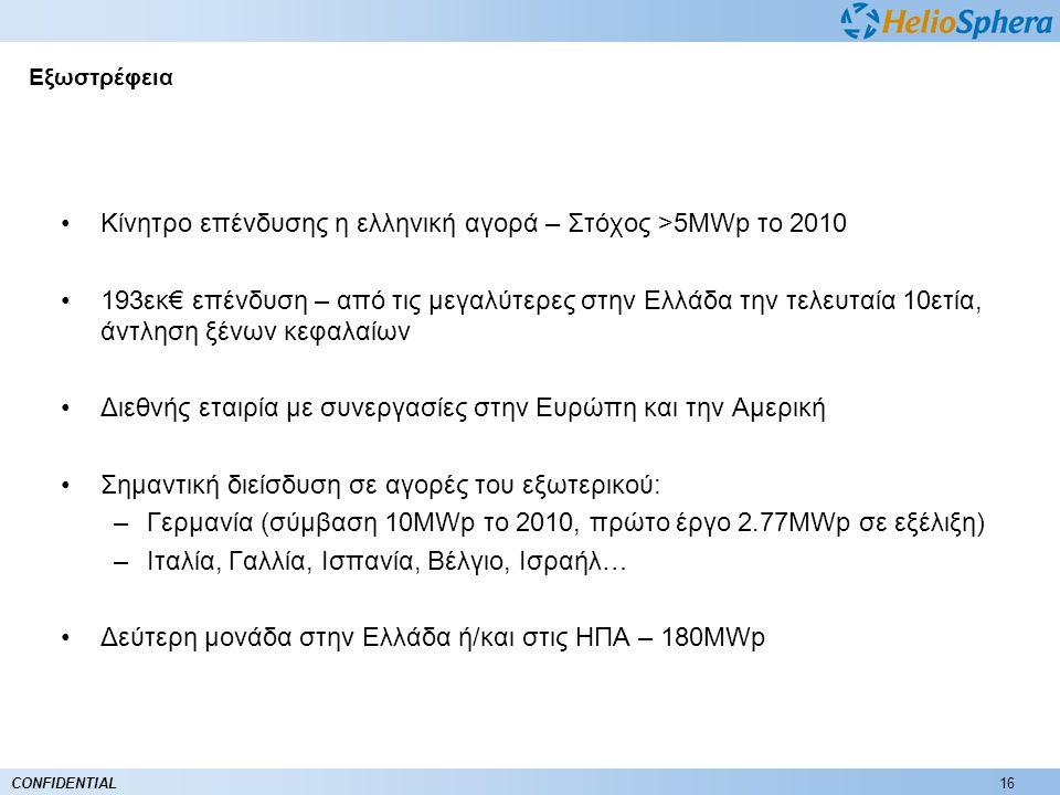 16CONFIDENTIAL •Κίνητρο επένδυσης η ελληνική αγορά – Στόχος >5ΜWp τo 2010 •193εκ€ επένδυση – από τις μεγαλύτερες στην Ελλάδα την τελευταία 10ετία, άντ