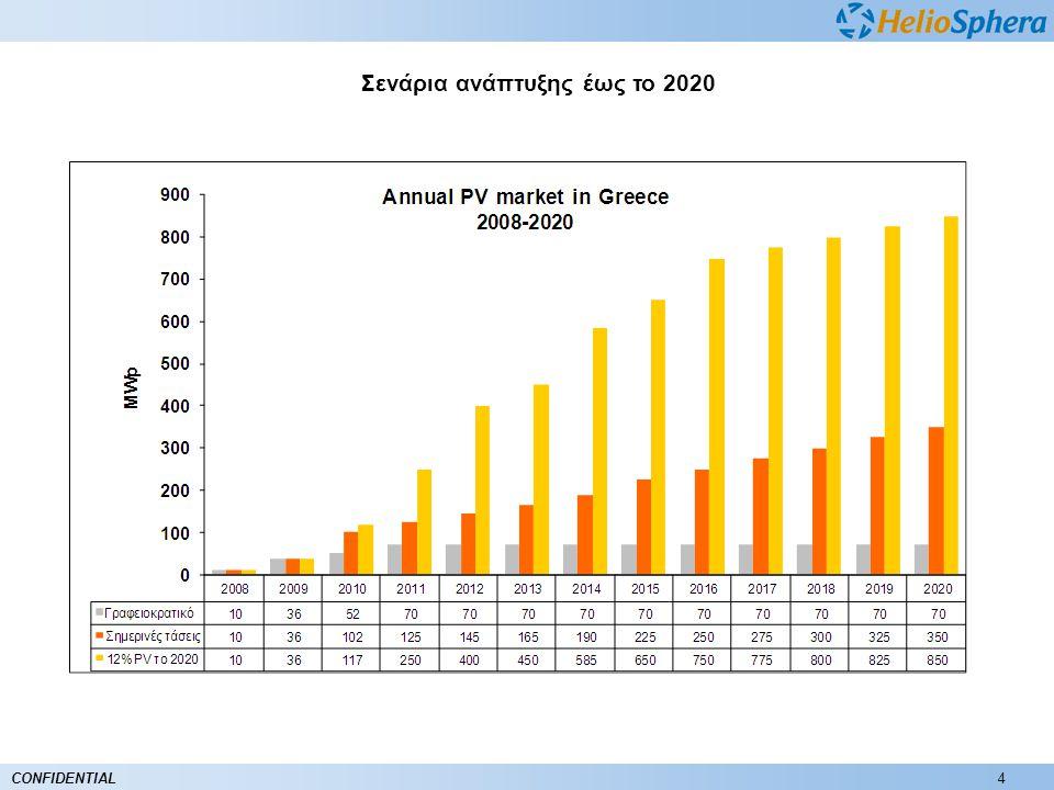 4CONFIDENTIAL Σενάρια ανάπτυξης έως το 2020