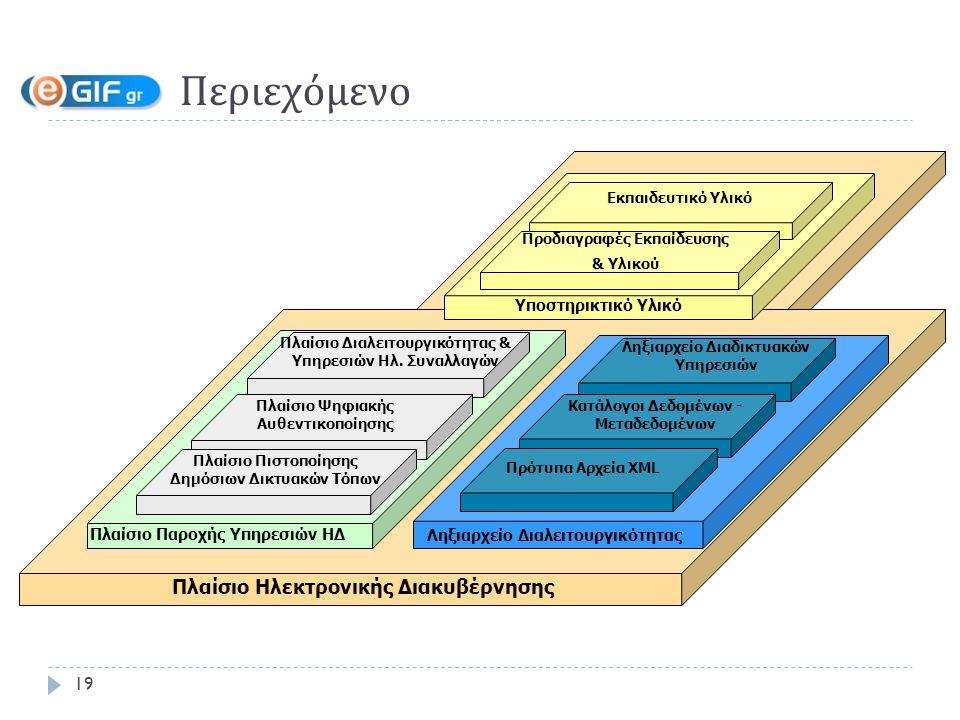 19 Ληξιαρχείο Διαδικτυακών Υπηρεσιών Κατάλογοι Δεδομένων - Μεταδεδομένων Πρότυπα Αρχεία XML Ληξιαρχείο Διαλειτουργικότητας Εκπαιδευτικό Υλικό Προδιαγραφές Εκπαίδευσης & Υλικού Υποστηρικτικό Υλικό Πλαίσιο Διαλειτουργικότητας & Υπηρεσιών Ηλ.