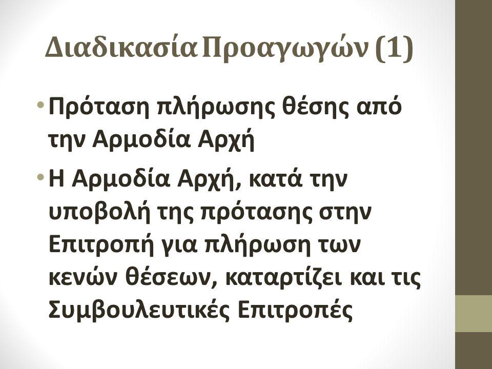 Διαδικασία Προαγωγών (2) • Προκήρυξη της θέσης στην Επίσημη Εφημερίδα της Δημοκρατίας.