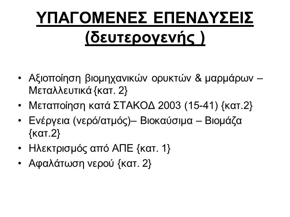 ΥΠΑΓΟΜΕΝΕΣ ΕΠΕΝΔΥΣΕΙΣ (δευτερογενής ) •Αξιοποίηση βιομηχανικών ορυκτών & μαρμάρων – Μεταλλευτικά {κατ. 2} •Μεταποίηση κατά ΣΤΑΚΟΔ 2003 (15-41) {κατ.2}