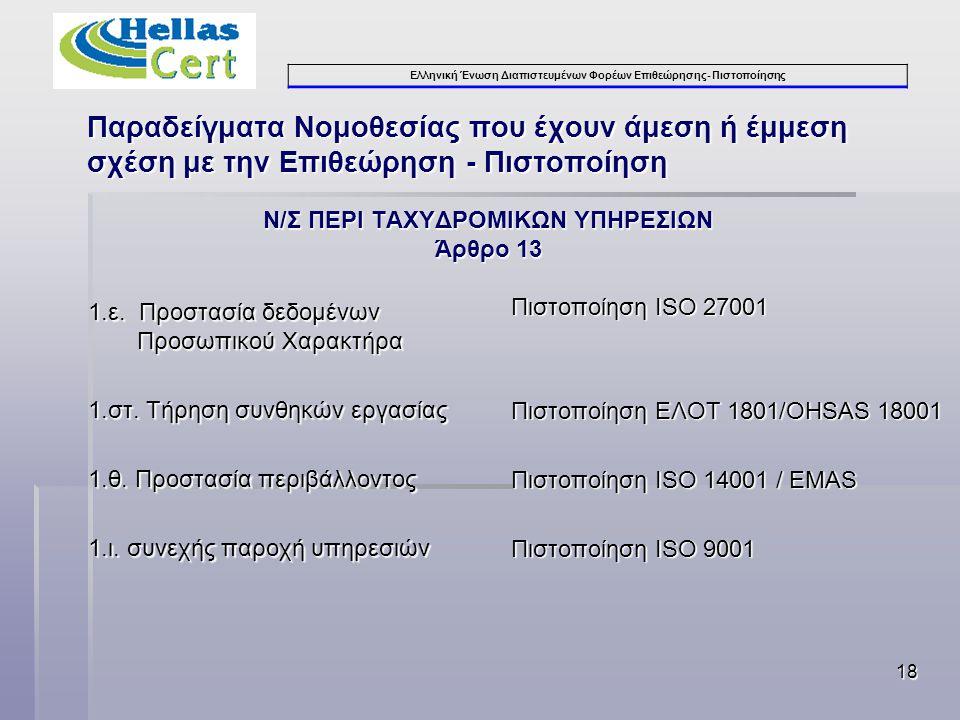 Ελληνική Ένωση Διαπιστευμένων Φορέων Επιθεώρησης- Πιστοποίησης 1.ε.