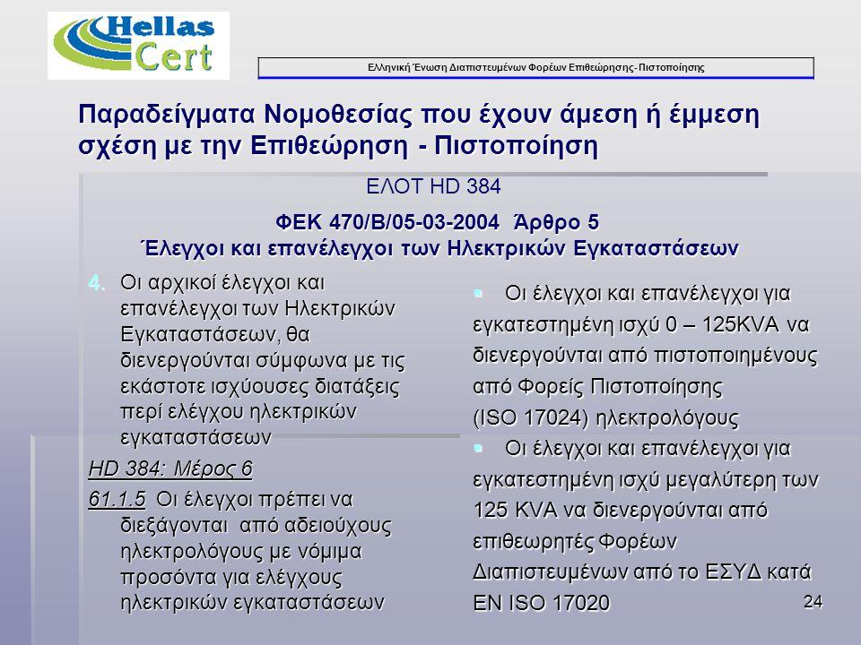 Ελληνική Ένωση Διαπιστευμένων Φορέων Επιθεώρησης- Πιστοποίησης 4.Οι αρχικοί έλεγχοι και επανέλεγχοι των Ηλεκτρικών Εγκαταστάσεων, θα διενεργούνται σύμφωνα με τις εκάστοτε ισχύουσες διατάξεις περί ελέγχου ηλεκτρικών εγκαταστάσεων HD 384: Μέρος 6 61.1.5 Οι έλεγχοι πρέπει να διεξάγονται από αδειούχους ηλεκτρολόγους με νόμιμα προσόντα για ελέγχους ηλεκτρικών εγκαταστάσεων  Οι έλεγχοι και επανέλεγχοι για εγκατεστημένη ισχύ 0 – 125KVA να διενεργούνται από πιστοποιημένους από Φορείς Πιστοποίησης (ISO 17024) ηλεκτρολόγους  Οι έλεγχοι και επανέλεγχοι για εγκατεστημένη ισχύ μεγαλύτερη των 125 KVA να διενεργούνται από επιθεωρητές Φορέων Διαπιστευμένων από το ΕΣΥΔ κατά EN ISO 17020 24 Παραδείγματα Νομοθεσίας που έχουν άμεση ή έμμεση σχέση με την Επιθεώρηση - Πιστοποίηση ΕΛΟΤ HD 384 ΦΕΚ 470/Β/05-03-2004 Άρθρο 5 Έλεγχοι και επανέλεγχοι των Ηλεκτρικών Εγκαταστάσεων Έλεγχοι και επανέλεγχοι των Ηλεκτρικών Εγκαταστάσεων