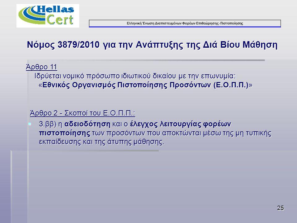 Ελληνική Ένωση Διαπιστευμένων Φορέων Επιθεώρησης- Πιστοποίησης 26 Νόμος 3879/2010 για την Ανάπτυξης της Διά Βίου Μάθηση Πρόταση Υλοποίησης