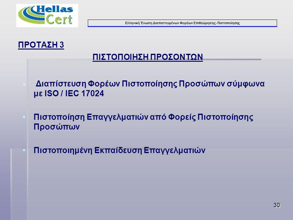 Ελληνική Ένωση Διαπιστευμένων Φορέων Επιθεώρησης- Πιστοποίησης ΠΡΟΤΑΣΗ 3 30 • • Διαπίστευση Φορέων Πιστοποίησης Προσώπων σύμφωνα με ISO / IEC 17024 •Πιστοποίηση Επαγγελματιών από Φορείς Πιστοποίησης Προσώπων •Πιστοποιημένη Εκπαίδευση Επαγγελματιών ΠΙΣΤΟΠΟΙΗΣΗ ΠΡΟΣΟΝΤΩΝ