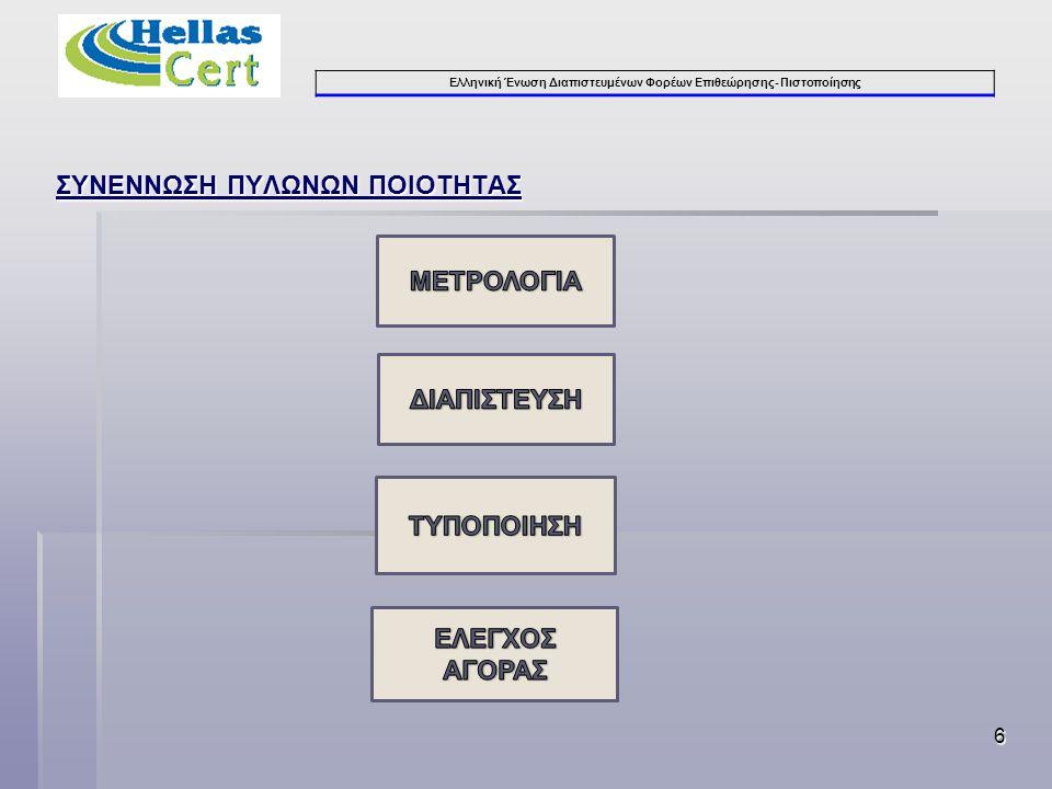 Ελληνική Ένωση Διαπιστευμένων Φορέων Επιθεώρησης- Πιστοποίησης ΣΥΝΕΝΝΩΣΗ ΠΥΛΩΝΩΝ ΠΟΙΟΤΗΤΑΣ 6