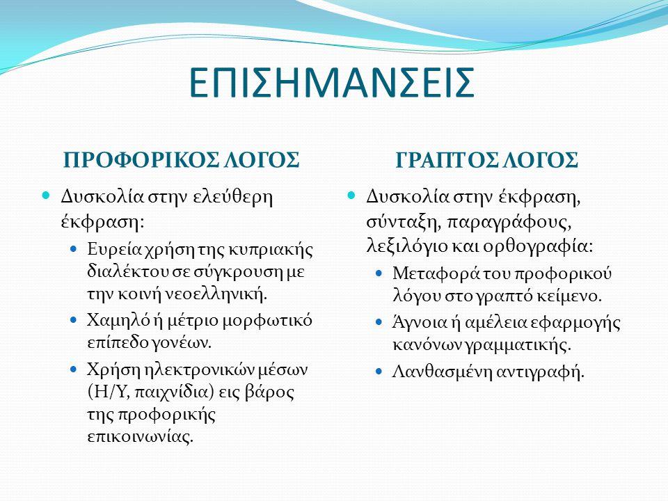 ΕΠΙΣΗΜΑΝΣΕΙΣ ΠΡΟΦΟΡΙΚΟΣ ΛΟΓΟΣ ΓΡΑΠΤΟΣ ΛΟΓΟΣ  Δυσκολία στην ελεύθερη έκφραση:  Ευρεία χρήση της κυπριακής διαλέκτου σε σύγκρουση με την κοινή νεοελλη