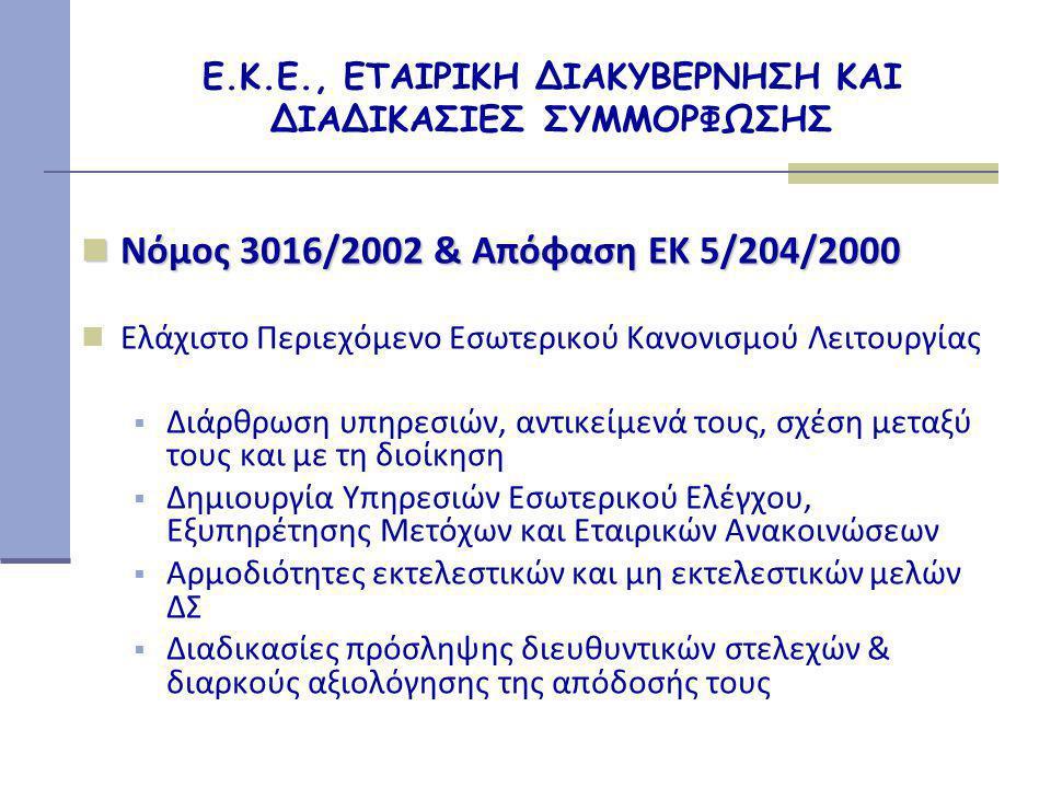Ε.Κ.Ε., ΕΤΑΙΡΙΚΗ ΔΙΑΚΥΒΕΡΝΗΣΗ ΚΑΙ ΔΙΑΔΙΚΑΣΙΕΣ ΣΥΜΜΟΡΦΩΣΗΣ  Νόμος 3016/2002 & Απόφαση ΕΚ 5/204/2000  Ελάχιστο Περιεχόμενο Εσωτερικού Κανονισμού Λειτουργίας  Διάρθρωση υπηρεσιών, αντικείμενά τους, σχέση μεταξύ τους και με τη διοίκηση  Δημιουργία Υπηρεσιών Εσωτερικού Ελέγχου, Εξυπηρέτησης Μετόχων και Εταιρικών Ανακοινώσεων  Αρμοδιότητες εκτελεστικών και μη εκτελεστικών μελών ΔΣ  Διαδικασίες πρόσληψης διευθυντικών στελεχών & διαρκούς αξιολόγησης της απόδοσής τους