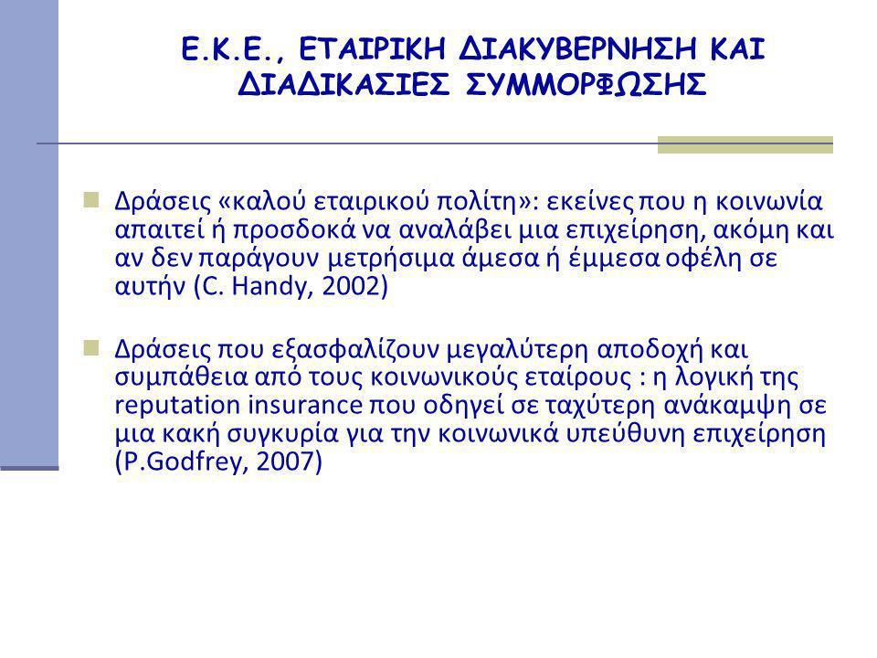 Ε.Κ.Ε., ΕΤΑΙΡΙΚΗ ΔΙΑΚΥΒΕΡΝΗΣΗ ΚΑΙ ΔΙΑΔΙΚΑΣΙΕΣ ΣΥΜΜΟΡΦΩΣΗΣ  Ειδικά στις επιχειρήσεις που ανήκουν σε Ομίλους πολυεθνικών, με μετοχές εισηγμένες σε ΗΠΑ και Ηνωμένο Βασίλειο, τα προγράμματα Compliance αποτελούν αντικείμενα πρώτης προτεραιότητας για τους επικεφαλής των Νομικών Υπηρεσιών τους*  Έρευνες μεταξύ 2005 και 2010 δείχνουν ότι το το μέσο κόστος προγραμμάτων Compliance στις ΗΠΑ υπολογιζόταν ετησίως από 1 έως 6% των εσόδων επιχειρήσεων με τζίρους άνω του 1 δισ.