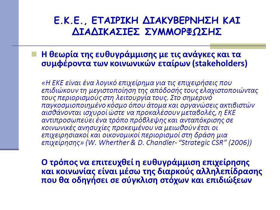 Ε.Κ.Ε., ΕΤΑΙΡΙΚΗ ΔΙΑΚΥΒΕΡΝΗΣΗ ΚΑΙ ΔΙΑΔΙΚΑΣΙΕΣ ΣΥΜΜΟΡΦΩΣΗΣ  Η διευρυμένη έννοια και αποστολή  Τακτική και συνεχής αναθεώρηση του κινδύνου της διάπραξης παράνομων πράξεων  Ωστόσο : η συνήθης επιλογή των επιχειρήσεων είναι η εξέταση και προσπάθεια αντιμετώπισης όλων των κινδύνων E & C περιλαμβανομένων όσων αντιπροσωπεύουν ποινική και αστική ευθύνη, ρυθμιστικό κίνδυνο, εταιρική φήμη και ηθική/δεοντολογική συμπεριφορά  Επομένως: απαιτείται εντοπισμός, ανάλυση και προτεραιοποίηση των σχετικών κινδύνων.