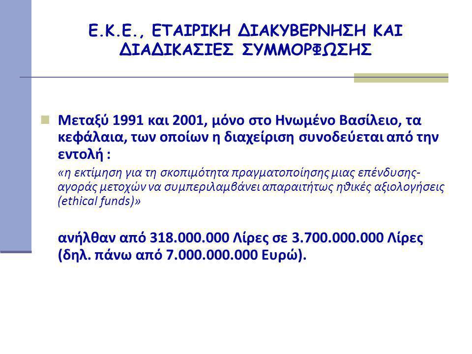Ε.Κ.Ε., ΕΤΑΙΡΙΚΗ ΔΙΑΚΥΒΕΡΝΗΣΗ ΚΑΙ ΔΙΑΔΙΚΑΣΙΕΣ ΣΥΜΜΟΡΦΩΣΗΣ  Ολοένα και περισσότεροι διεθνείς οργανισμοί (ΟΟΣΑ, Οδηγίες για την Εταιρική Διακυβέρνηση 1998) ή θεσμικοί επενδυτές (Νόμος για τα Ασφαλιστικά Ταμεία του Η.Β., 1995 - Hermes, 2001 – Νational Association of Pension Funds) εισάγουν ρυθμίσεις με τις οποίες υποδεικνύεται ή επιβάλλεται, πριν την οποιαδήποτε τοποθέτηση σε μετοχές επιχειρήσεων, η αξιολόγηση τους και με κριτήρια Κοινωνικά Υπεύθυνης συμπεριφοράς