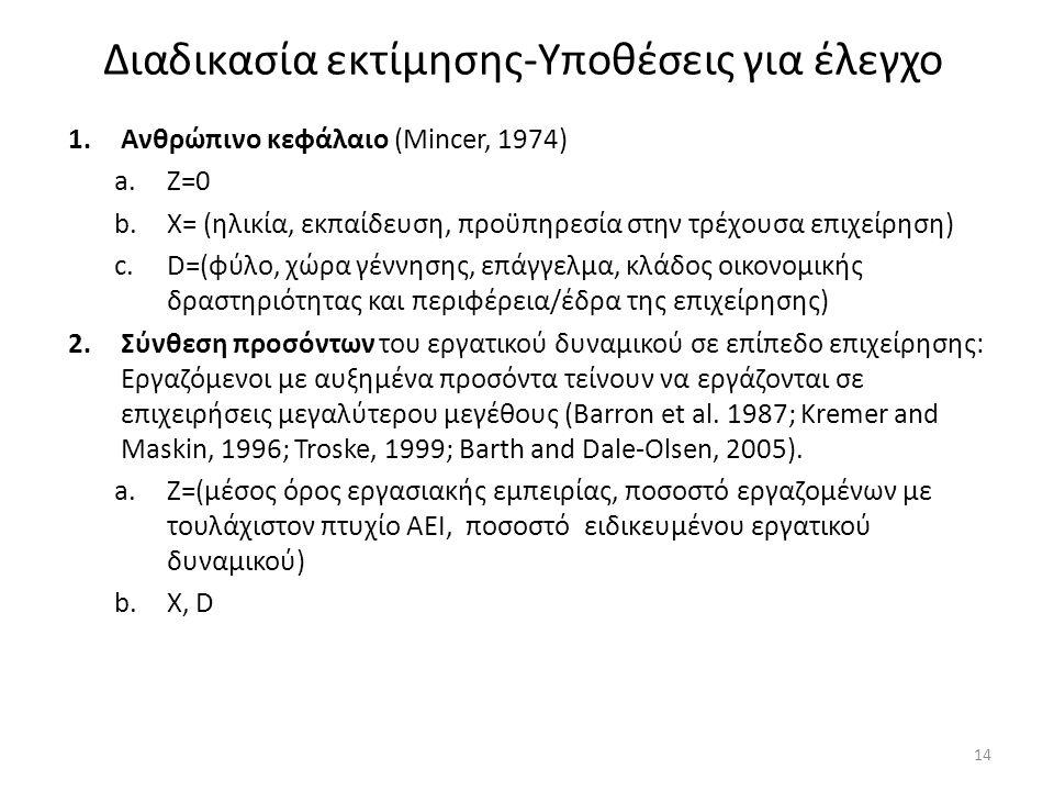 Διαδικασία εκτίμησης-Υποθέσεις για έλεγχο 1.Ανθρώπινο κεφάλαιο (Mincer, 1974) a.Ζ=0 b.Χ= (ηλικία, εκπαίδευση, προϋπηρεσία στην τρέχουσα επιχείρηση) c.