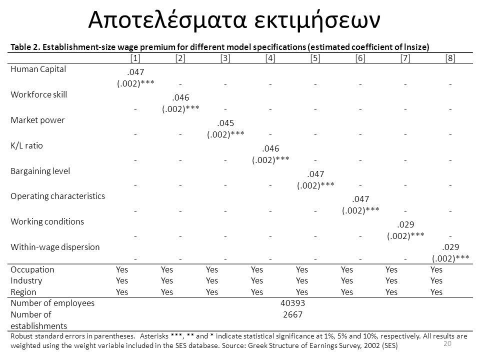 Αποτελέσματα εκτιμήσεων 20 Table 2. Establishment-size wage premium for different model specifications (estimated coefficient of lnsize) [1][2][3][4][