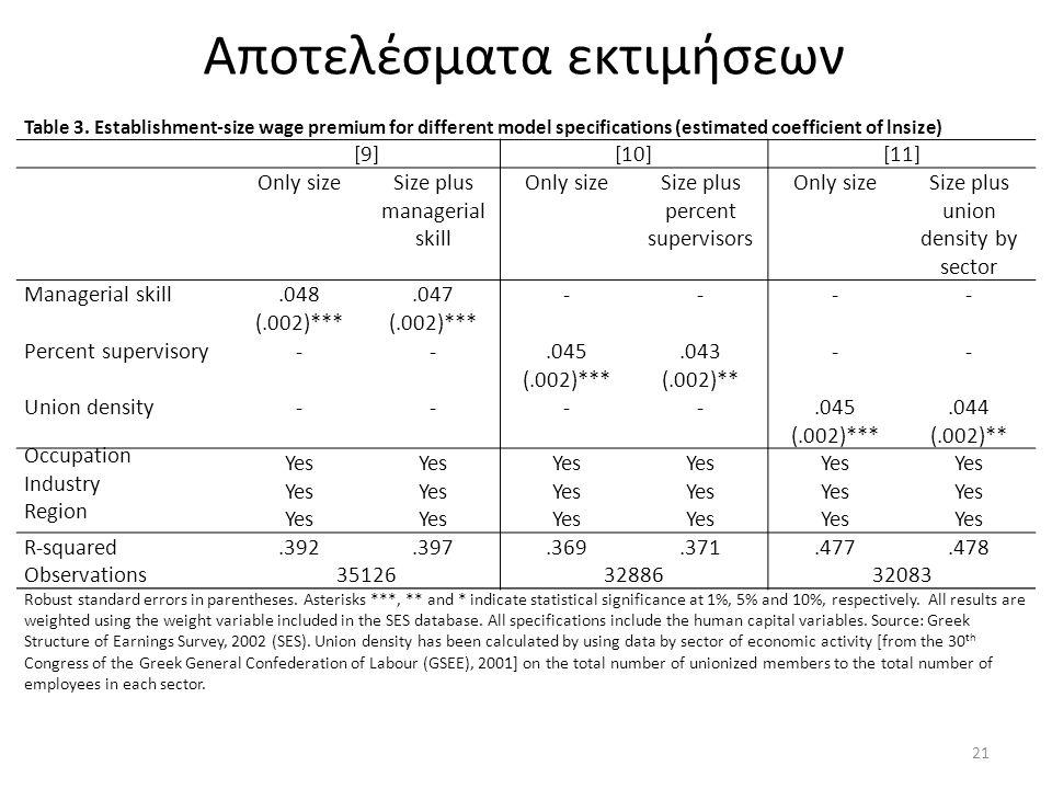 Αποτελέσματα εκτιμήσεων 21 Table 3. Establishment-size wage premium for different model specifications (estimated coefficient of lnsize) [9][10][11] O