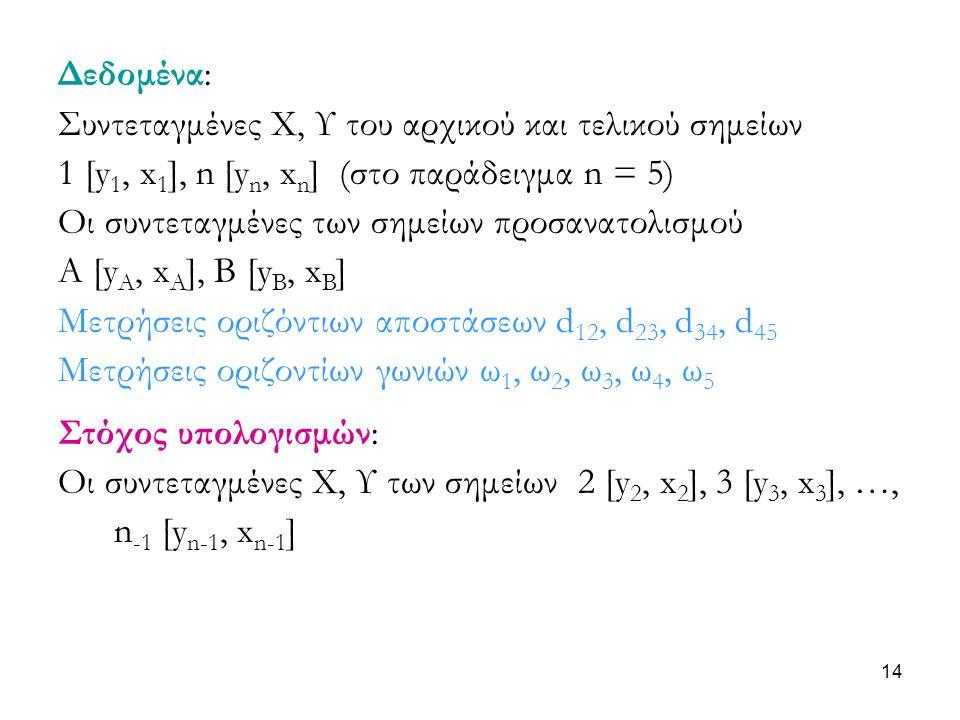 Δεδομένα: Συντεταγμένες Χ, Υ του αρχικού και τελικού σημείων 1 [y 1, x 1 ], n [y n, x n ] (στο παράδειγμα n = 5) Οι συντεταγμένες των σημείων προσανατ