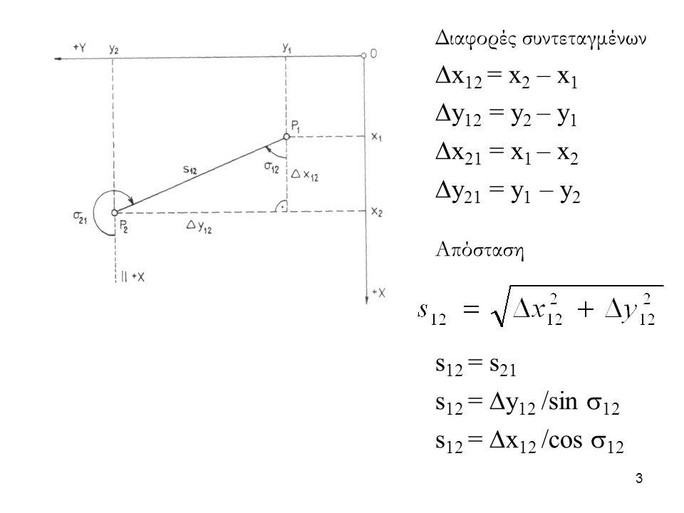 Διαφορές συντεταγμένων  x 12 = x 2 – x 1  y 12 = y 2 – y 1  x 21 = x 1 – x 2  y 21 = y 1 – y 2 Απόσταση s 12 = s 21 s 12 =  y 12 /sin  12 s 12 =