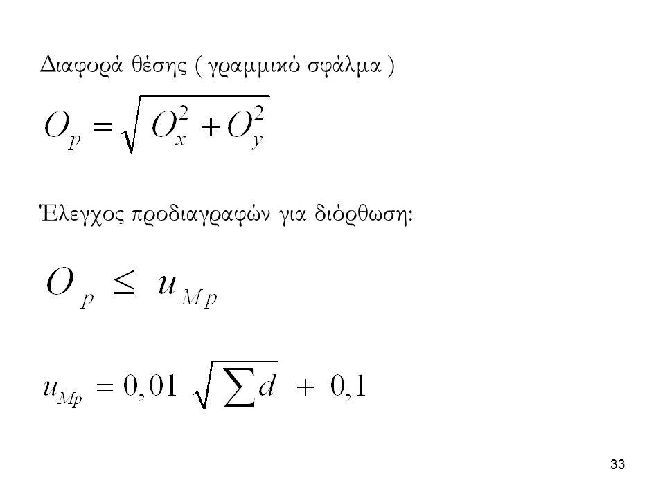 Διαφορά θέσης ( γραμμικό σφάλμα ) Έλεγχος προδιαγραφών για διόρθωση: 33
