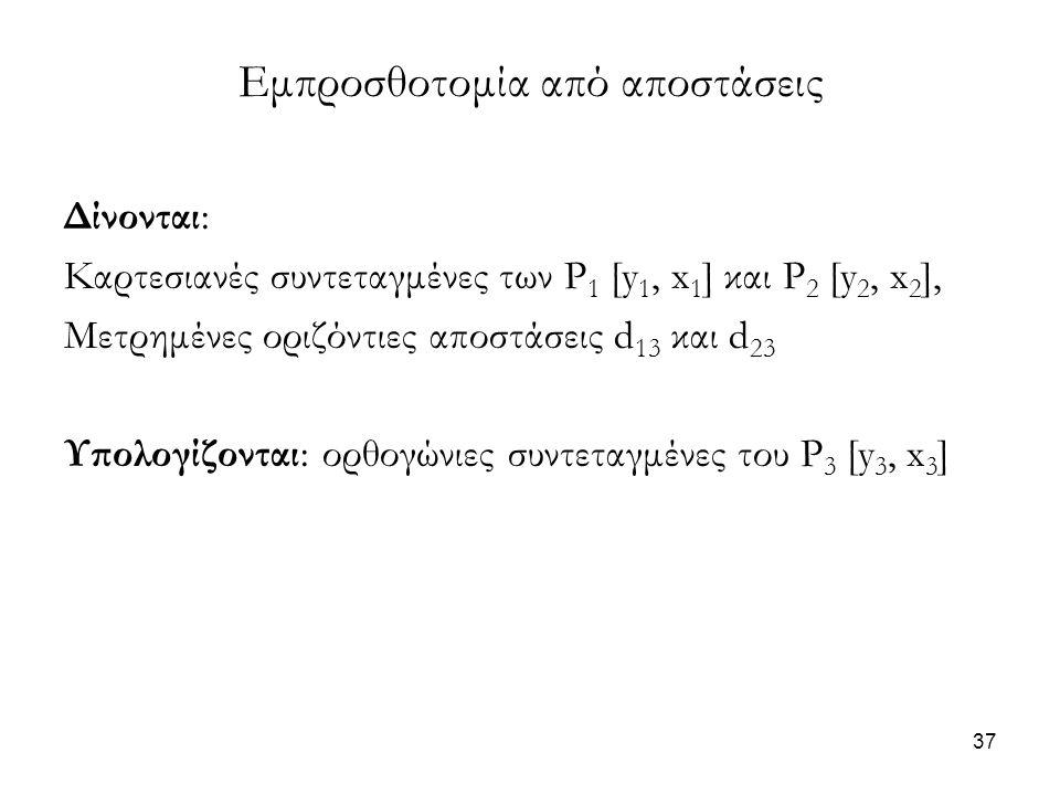 Εμπροσθοτομία από αποστάσεις Δίνονται: Καρτεσιανές συντεταγμένες των P 1 [y 1, x 1 ] και P 2 [y 2, x 2 ], Μετρημένες οριζόντιες αποστάσεις d 13 και d