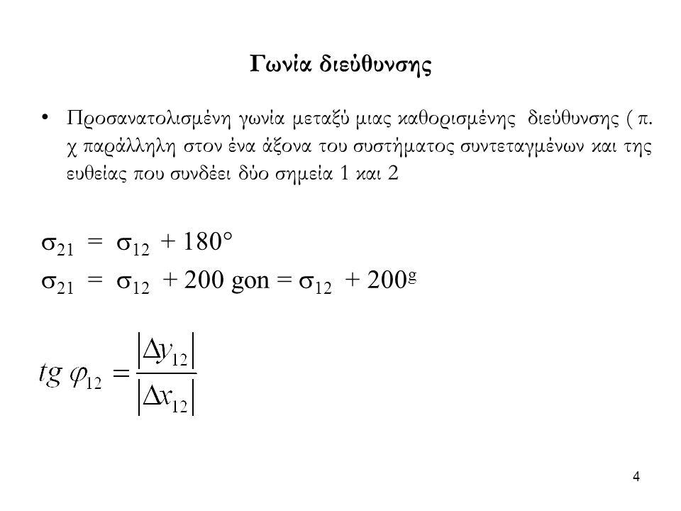 Γωνία διεύθυνσης •Προσανατολισμένη γωνία μεταξύ μιας καθορισμένης διεύθυνσης ( π. χ παράλληλη στον ένα άξονα του συστήματος συντεταγμένων και της ευθε