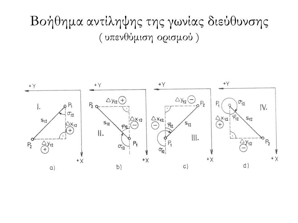 Προσδιορισμός θέσης σημείου από τις πολικές του συντεταγμένες ( πολική γωνία ( διεύθυνσης) και απόσταση )- Παράδειγμα Δεδομένα : Καρτεσιανές συντεταγμένες των P 1 [y 1, x 1 ] και P 2 [y 2, x 2 ], Απόσταση d 13 ( π.χ πλευρά ) Οριζόντια γωνία  1 Στόχος υπολογισμού : P 3 [y 3, x 3 ] 6
