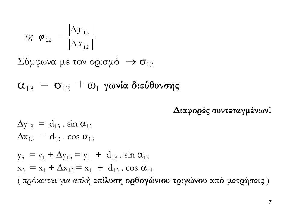 Σύμφωνα με τον ορισμό   12  13 =  12 +  1 γωνία διεύθυνσης Διαφορές συντεταγμένων :  y 13 = d 13. sin  13  x 13 = d 13. cos  13 y 3 = y 1 + 