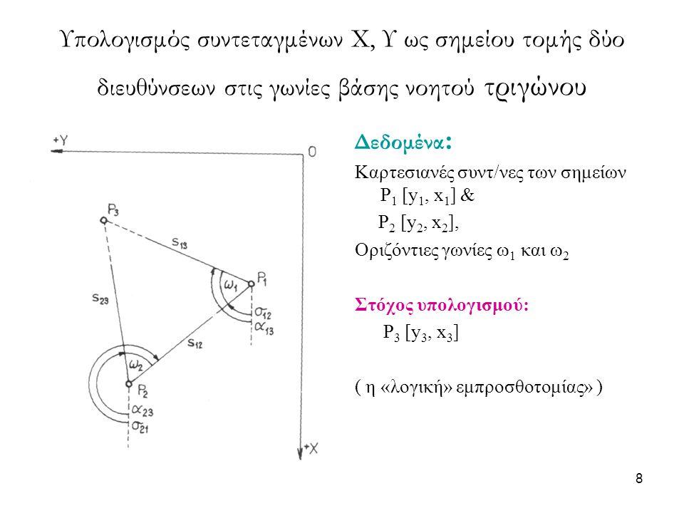 Υπολογισμός συντεταγμένων Χ, Υ ως σημείου τομής δύο διευθύνσεων στις γωνίες βάσης νοητού τριγώνου Δεδομένα : Καρτεσιανές συντ/νες των σημείων P 1 [y 1