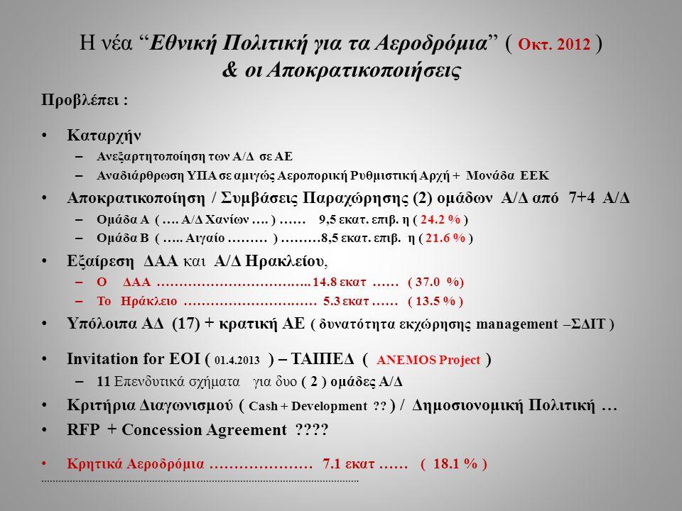 """H νέα """"Εθνική Πολιτική για τα Αεροδρόμια"""" ( Οκτ. 2012 ) & οι Αποκρατικοποιήσεις Προβλέπει : • Καταρχήν – Ανεξαρτητοποίηση των Α/Δ σε ΑΕ – Αναδιάρθρωση"""