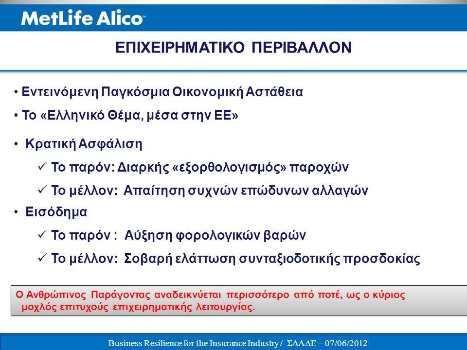 ΟΜΑΔΙΚΗ ΑΣΦΑΛΙΣΗ ΠΡΟΣΩΠΙΚΟΥ / 07-06-2012 ΕΠΙΧΕΙΡΗΜΑΤΙΚΟ ΠΕΡΙΒΑΛΛΟΝ • Εντεινόμενη Παγκόσμια Οικονομική Αστάθεια • Το «Ελληνικό Θέμα, μέσα στην ΕΕ» • Κρ