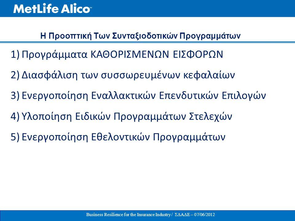 1)Προγράμματα ΚΑΘΟΡΙΣΜΕΝΩΝ ΕΙΣΦΟΡΩΝ 2)Διασφάλιση των συσσωρευμένων κεφαλαίων 3)Ενεργοποίηση Εναλλακτικών Επενδυτικών Επιλογών 4)Υλοποίηση Ειδικών Προγ