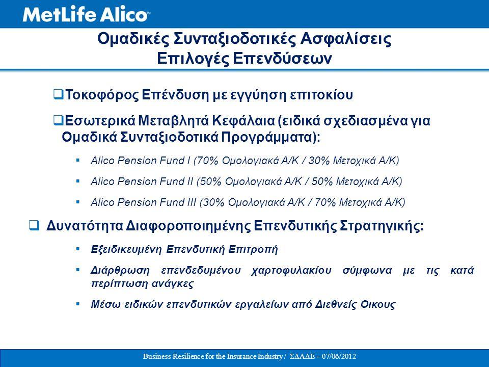 Ομαδικές Συνταξιοδοτικές Ασφαλίσεις Επιλογές Επενδύσεων  Τοκοφόρος Επένδυση με εγγύηση επιτοκίου  Εσωτερικά Μεταβλητά Κεφάλαια (ειδικά σχεδιασμένα γ