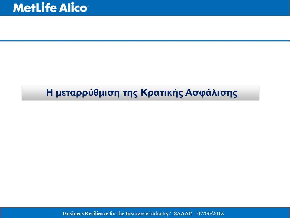 Ομαδικές Συνταξιοδοτικές Ασφαλίσεις Επιλογές Επενδύσεων  Τοκοφόρος Επένδυση με εγγύηση επιτοκίου  Εσωτερικά Μεταβλητά Κεφάλαια (ειδικά σχεδιασμένα για Ομαδικά Συνταξιοδοτικά Προγράμματα):  Alico Pension Fund I (70% Ομολογιακά Α/Κ / 30% Μετοχικά Α/Κ)  Alico Pension Fund IΙ (50% Ομολογιακά Α/Κ / 50% Μετοχικά Α/Κ)  Alico Pension Fund IΙΙ (30% Ομολογιακά Α/Κ / 70% Μετοχικά Α/Κ)  Δυνατότητα Διαφοροποιημένης Επενδυτικής Στρατηγικής:  Εξειδικευμένη Επενδυτική Επιτροπή  Διάρθρωση επενδεδυμένου χαρτοφυλακίου σύμφωνα με τις κατά περίπτωση ανάγκες  Μέσω ειδικών επενδυτικών εργαλείων από Διεθνείς Οικους Business Resilience for the Insurance Industry / ΣΔΑΔΕ – 07/06/2012