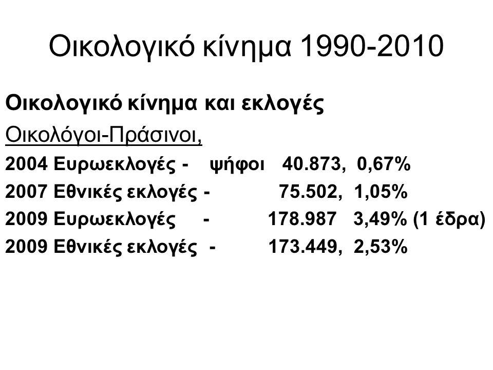 Οικολογικό κίνημα 1990-2010 Οικολογικό κίνημα και εκλογές Οικολόγοι-Πράσινοι, 2004 Ευρωεκλογές - ψήφοι 40.873, 0,67% 2007 Εθνικές εκλογές - 75.502, 1,
