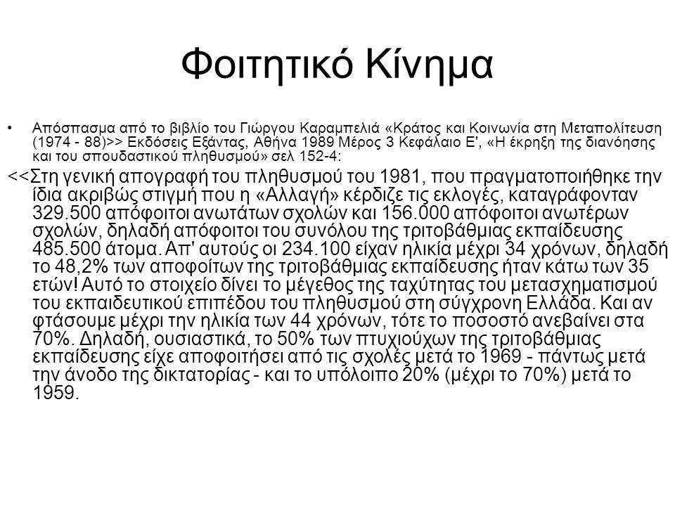 •Απόσπασμα από το βιβλίο του Γιώργου Καραµπελιά «Κράτος και Κοινωνία στη Μεταπολίτευση (1974 - 88)>> Εκδόσεις Εξάντας, Αθήνα 1989 Μέρος 3 Κεφάλαιο Ε',