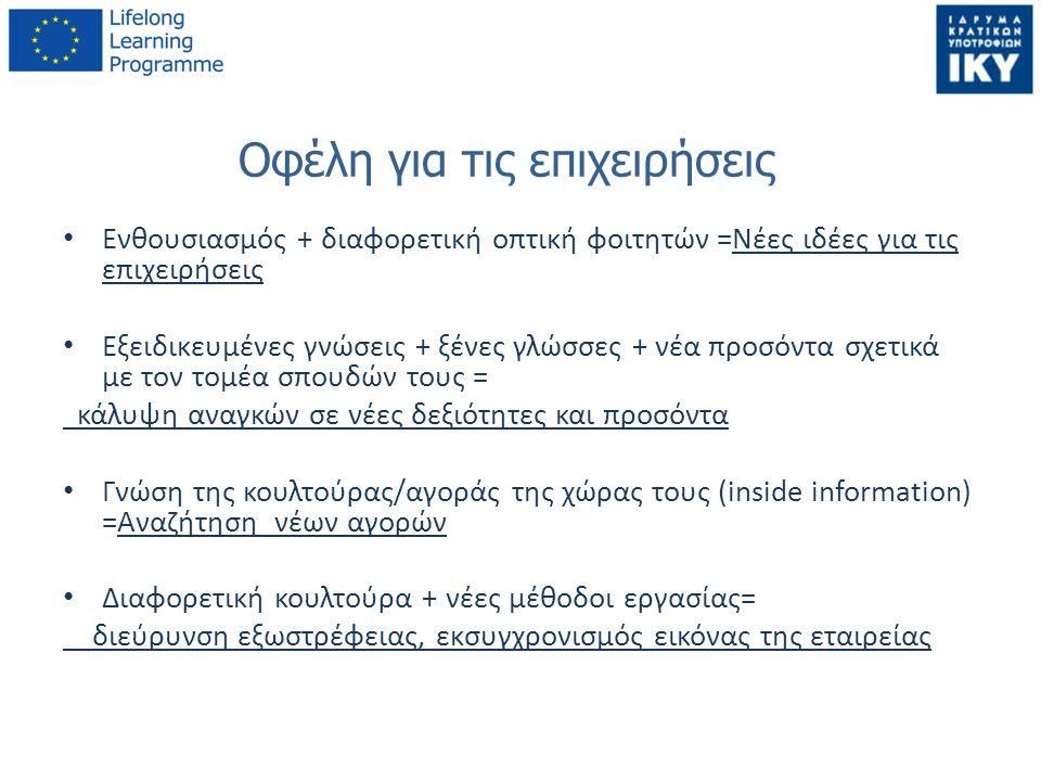 Οφέλη για τις επιχειρήσεις • Ενθουσιασμός + διαφορετική οπτική φοιτητών =Νέες ιδέες για τις επιχειρήσεις • Εξειδικευμένες γνώσεις + ξένες γλώσσες + νέ