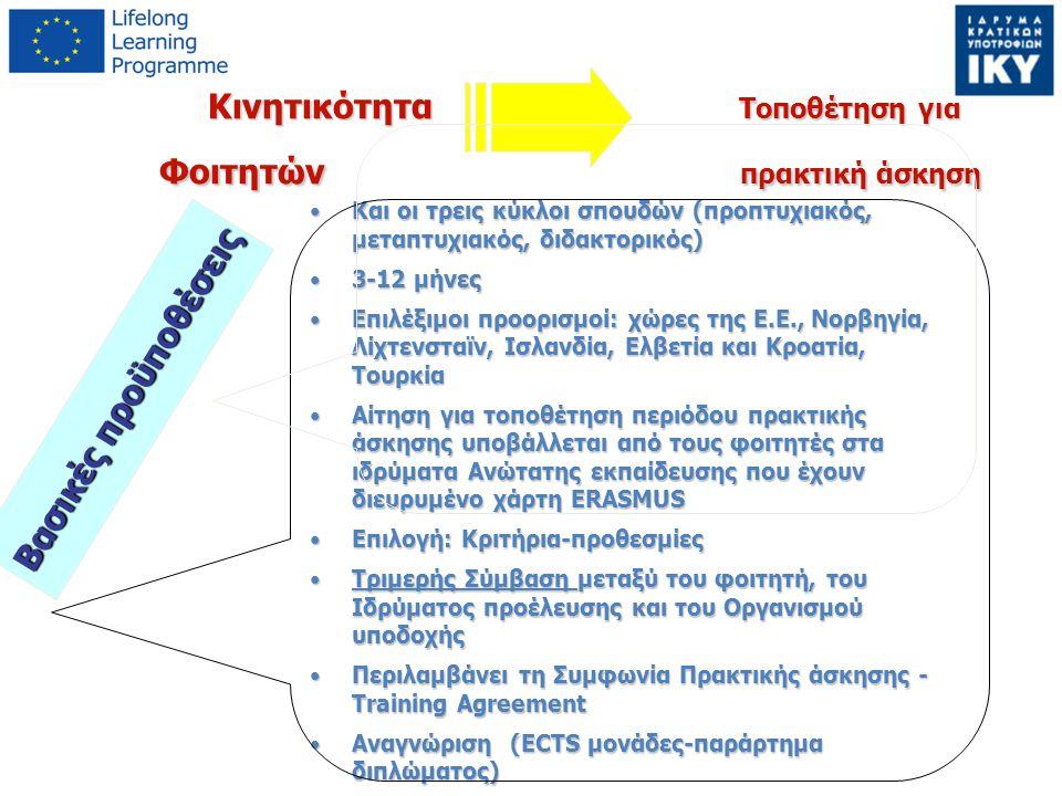 Κινητικότητα Τοποθέτηση για Φοιτητών πρακτική άσκηση •Και οι τρεις κύκλοι σπουδών (προπτυχιακός, μεταπτυχιακός, διδακτορικός) •3-12 μήνες •Επιλέξιμοι