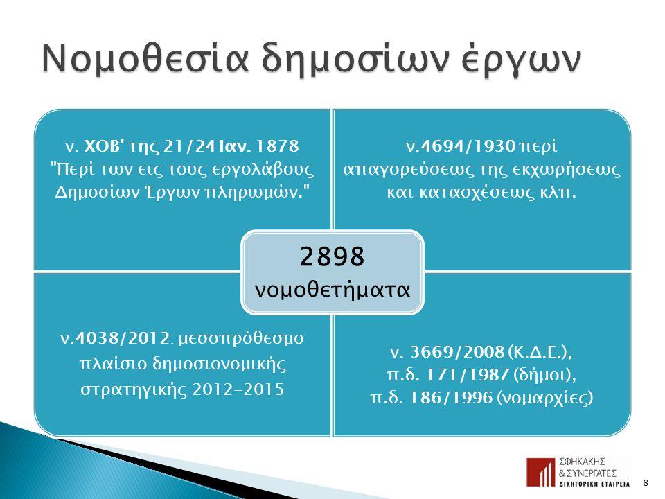 9 Εξαίρεση ΑΕ / ΝΠΙΔ του δημοσίου από τη νομοθεσία εκτέλεσης συμβάσεων έργων / προμηθειών / υπηρεσιών Εκπόνηση και υιοθέτηση Κανονισμών εκτέλεσης συμβάσεων έργων / προμηθειών / υπηρεσιών Υιοθέτηση με Κ.Υ.Α.