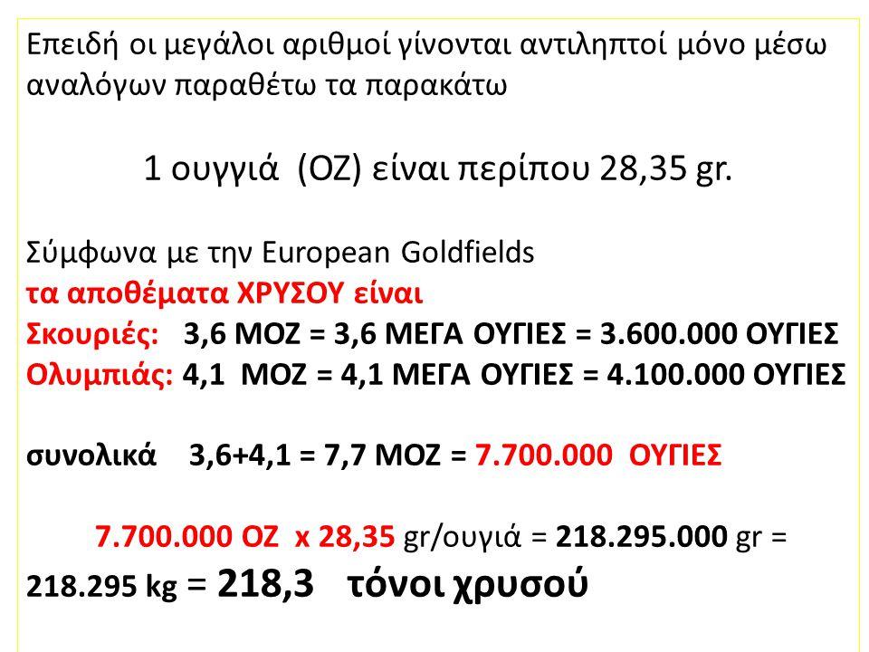 Επειδή οι μεγάλοι αριθμοί γίνονται αντιληπτοί μόνο μέσω αναλόγων παραθέτω τα παρακάτω 1 ουγγιά (OZ) είναι περίπου 28,35 gr.