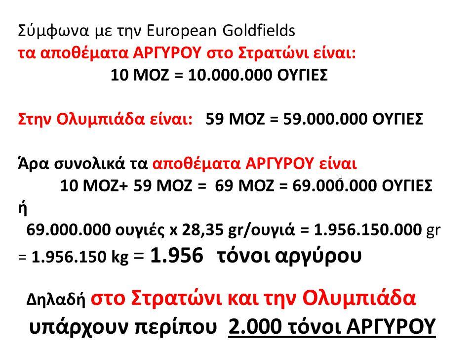 Σύμφωνα με την European Goldfields τα αποθέματα ΑΡΓΥΡΟΥ στο Στρατώνι είναι: 10 ΜΟΖ = 10.000.000 ΟΥΓΙΕΣ Στην Ολυμπιάδα είναι: 59 ΜΟΖ = 59.000.000 ΟΥΓΙΕΣ Άρα συνολικά τα αποθέματα ΑΡΓΥΡΟΥ είναι 10 ΜΟΖ+ 59 ΜΟΖ = 69 ΜΟΖ = 69.000.000 ΟΥΓΙΕΣ ή 69.000.000 ουγιές x 28,35 gr/ουγιά = 1.956.150.000 gr = 1.956.150 kg = 1.956 τόνοι αργύρου Δηλαδή στο Στρατώνι και την Ολυμπιάδα υπάρχουν περίπου 2.000 τόνοι ΑΡΓΥΡΟΥ
