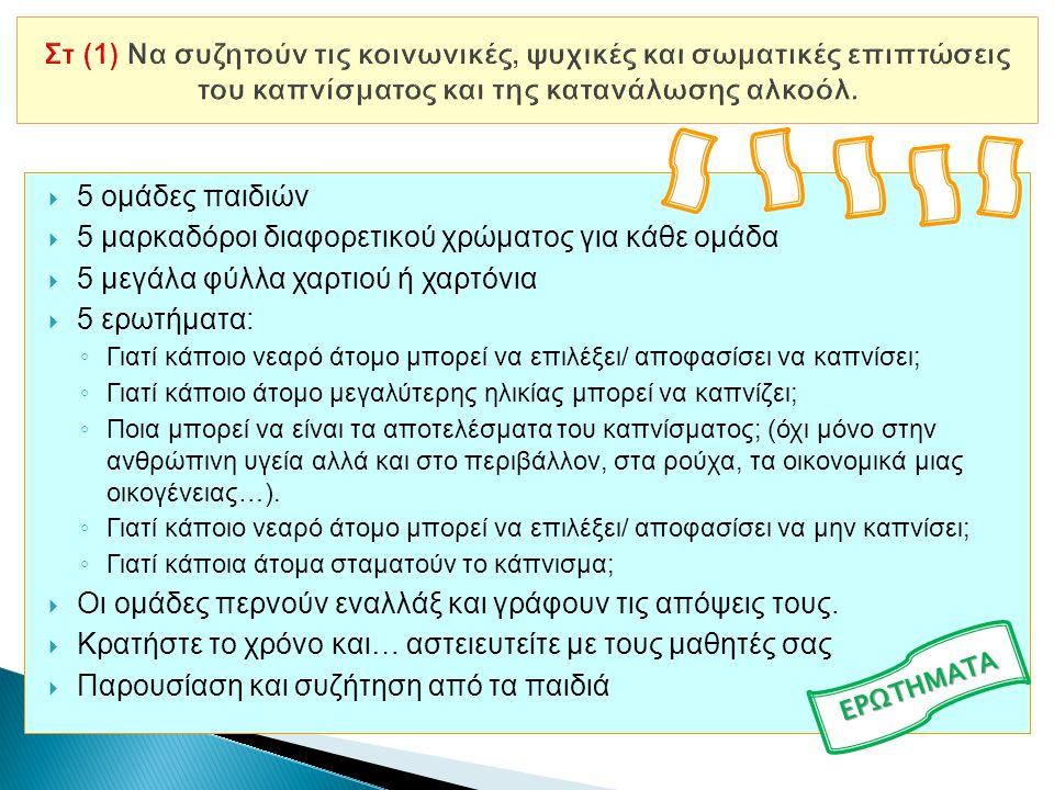  5 ομάδες παιδιών  5 μαρκαδόροι διαφορετικού χρώματος για κάθε ομάδα  5 μεγάλα φύλλα χαρτιού ή χαρτόνια  5 ερωτήματα: ◦ Γιατί κάποιο νεαρό άτομο μ