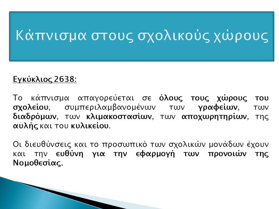 Εγκύκλιος 2638: Το κάπνισμα απαγορεύεται σε όλους τους χώρους του σχολείου, συμπεριλαμβανομένων των γραφείων, των διαδρόμων, των κλιμακοστασίων, των α