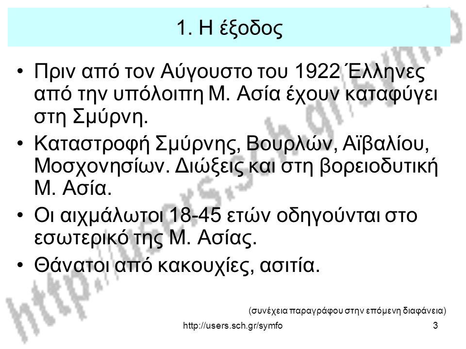 http://users.sch.gr/symfo3 1. Η έξοδος •Πριν από τον Αύγουστο του 1922 Έλληνες από την υπόλοιπη Μ. Ασία έχουν καταφύγει στη Σμύρνη. •Καταστροφή Σμύρνη