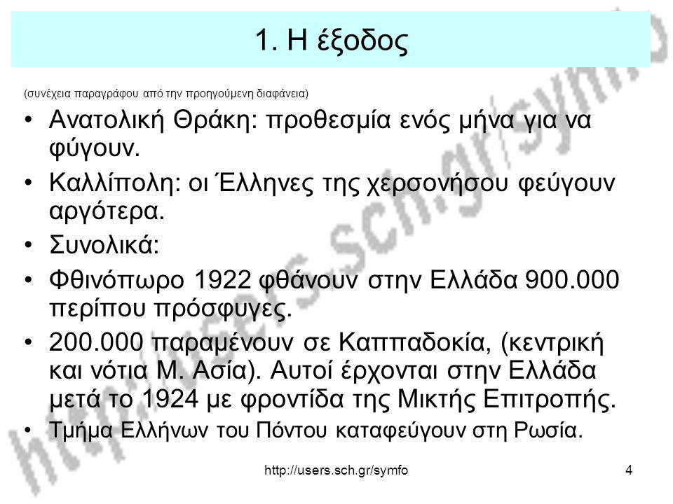 http://users.sch.gr/symfo4 1. Η έξοδος (συνέχεια παραγράφου από την προηγούμενη διαφάνεια) •Ανατολική Θράκη: προθεσμία ενός μήνα για να φύγουν. •Καλλί