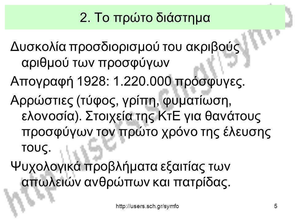 http://users.sch.gr/symfo5 2. Το πρώτο διάστημα Δυσκολία προσδιορισμού του ακριβούς αριθμού των προσφύγων Απογραφή 1928: 1.220.000 πρόσφυγες. Αρρώστιε