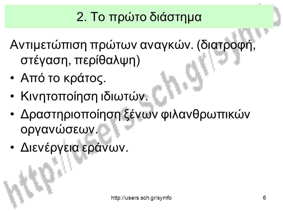 http://users.sch.gr/symfo6 2. Το πρώτο διάστημα Αντιμετώπιση πρώτων αναγκών. (διατροφή, στέγαση, περίθαλψη) •Από το κράτος. •Κινητοποίηση ιδιωτών. •Δρ