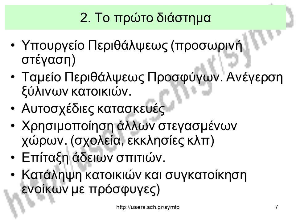 http://users.sch.gr/symfo7 2. Το πρώτο διάστημα •Υπουργείο Περιθάλψεως (προσωρινή στέγαση) •Ταμείο Περιθάλψεως Προσφύγων. Ανέγερση ξύλινων κατοικιών.